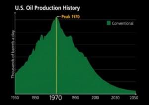 Dependencia del petróleo
